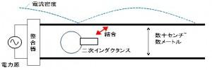 Fig3NetworksystemLab2014