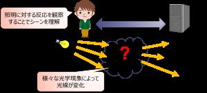 OMI-Concept_j