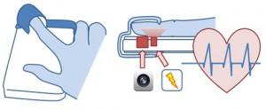 スマートフォンによる脈拍測定